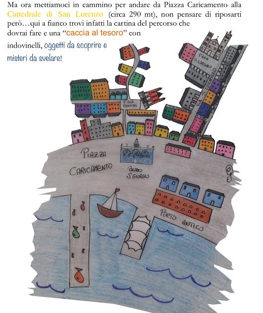 d14459c7af5d Genova con bambini. Diario e mini guida fai da te: Curiosità ...