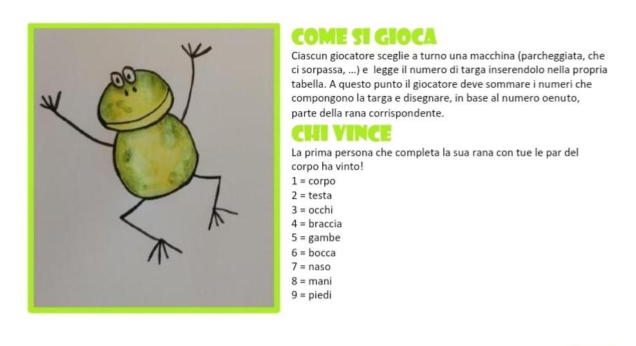 Giochi in auto: disegna la rana!